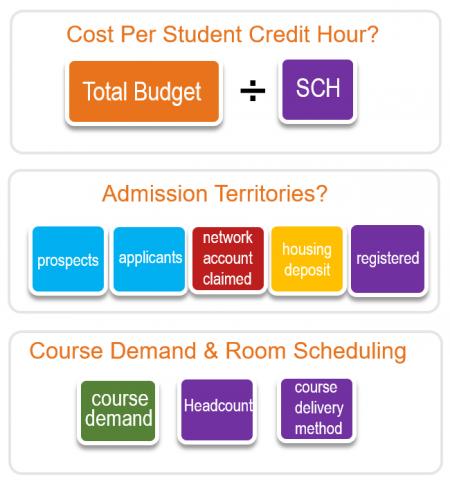 Data Hub Graphic